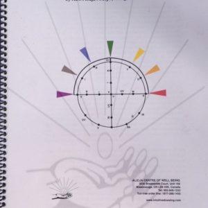 up-Manual